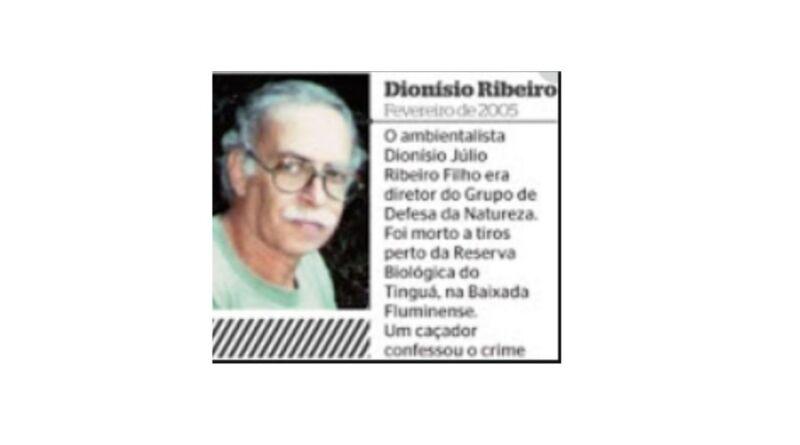 Dionísio Júlio Ribeiro Filho